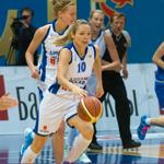 Basketball Psychology